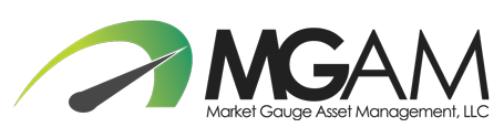 Market Gauge Asset Management
